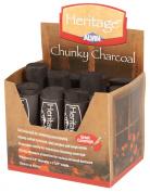Chunky Charcoal Display