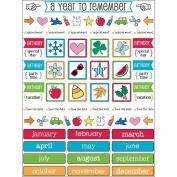 SRM Calendar Companion Stickers