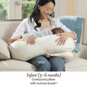 Born Free Bliss Nursing Pillow