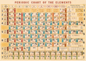 Cavallini & Co. Periodic Chart Decorative Decoupage Poster Wrapping Paper Sheet