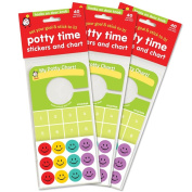 Potty Time Stickers and Chart, Hooks Onto Door Knob
