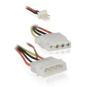4 Pin Molex to Female + 3 Pin Fan Splitter Cable