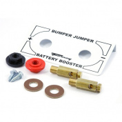 Forney 52841 Bumper Plate Kit