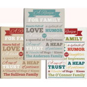 Personalised Family Recipe Canvas, 46cm x 60cm