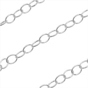 Silver Filled Round Cable Chain Medium 2.4mm Unfinished Bulk By The Ft.