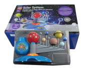 Wisetime Solar System