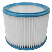 SPARES2GO Washable Motor Filter Cartridge for NILFISK ALTO ATTIX Vacuum Cleaner