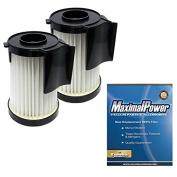 MaximalPowerTM Replacement Vacuum Filter for Eureka DCF-10 DCF-14 Lightweight Upright Vacuum Cleaner Pleated Hepa