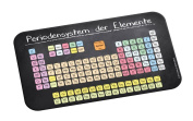 infinite by GEDA LABELS 12120 Boards Chemistry Periodic Table
