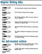 Art Supplies WRLHM Regular Writing Nibs - Left Hand Medium