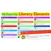 Scholastic Teaching Resources SC-565368 Literary Elements Bulletin Board
