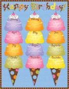Creative Teaching Press CTP0976 Birthday Dots On Chocolate Chart