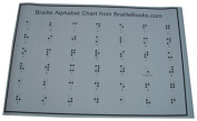 The Braille Store Braille Alphabet Chart Poster