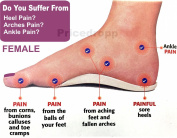 ORTHOTIC FOOT SUPPORT INSOLE FLAT FEET HEELS ARCHES PAIN RELIEF FOR WOMEN