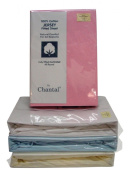 38cm Extra Deep King Bed Cotton Jersey Fitted Sheet - Blue