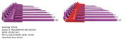 PB Swiss Tools PB 212LH-10 PU Private Wrenches purple