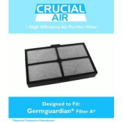 GermGuardian A Filter Fits Table Top Air Cleaning System AC4010. Part # FLT4010 Designed & Engineered by Crucial Air