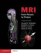 MRI from Picture to Proton