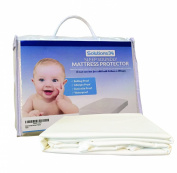 Best Crib Mattress Protector - Zippered Encasement Will Keep Your Baby Safe From Bed Bugs, Dust Mites, and Allergens. This Cover is 100% Waterproof. Necessity for any Child with an Allergy Problem.