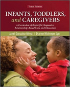 Infants Toddlers & Caregivers