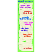 McDonald Publishing MC-V1618 What Good Writers Do Colossal Concept Poster, 46cm Wide, 60cm Length, 0.3cm Height