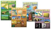 McDonald Publishing MCP120 Exploring Ancient Civilizations Poster Set