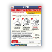 Osha4less CPR Poster (CPR600)