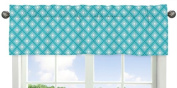 Sweet Jojo Designs Turquoise Blue and White Window Valance for Mod Elephant Collection Bedding Sets