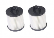 Hepa Filter for Eureka DCF-21 Vacuum Part # 67821, 68931, 68931A, EF91, EF-91, EF-91B Washable 2pcs