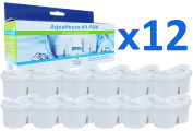 AquaHouse Compatible filters for Brita Maxtra Water filter Cartridges