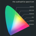 Audiophile Spectrum