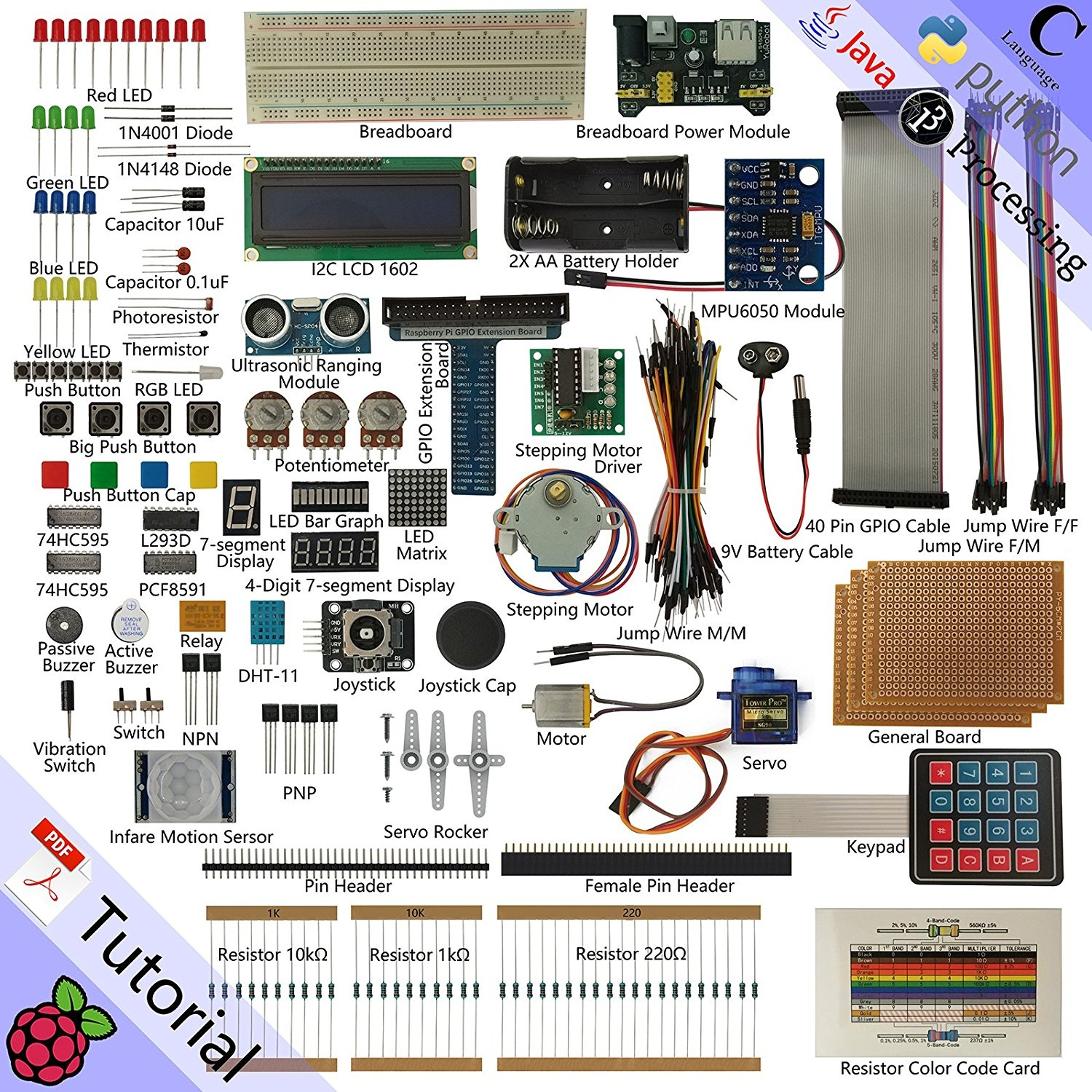 Freenove Ultimate Starter Kit for Raspberry Pi | Beginner Learning | Model  3B, 2B, B+ | Python, C, Java, Processing | 57 Projects, 401 Pages Detailed