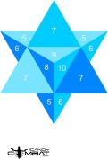 Blue 3D Star Shooting Targets
