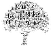 Personalised Family Tree Word Cloud Print