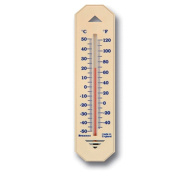 Brannan Thermometer Wall Budget