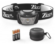 High Power Head Torch With Powerful Cree Led – Waterproof And Super Bright