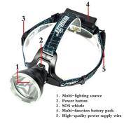 Boruit Led Head Torch Usb Rechargeable Headlamp Bright Headlight 4 Light Modes