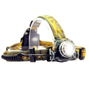 Oxyled Led Headlamp Motion Sensor Flashlight Headlight With 2 Brightness Levels