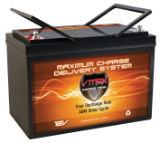 VMAX MB127-100 (Replaces AC Delco M27MF DC27) 12 Volt 100Ah AGM Group 27 Deep Cycle Sealed Battery