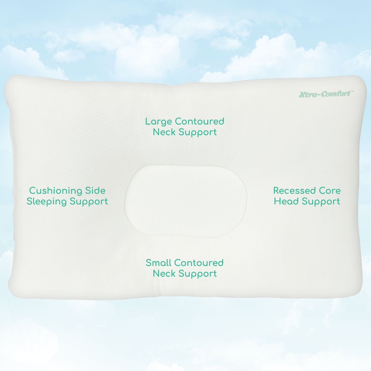 pain cervical contour l for pillow neck deluxe pillows rs