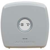 AcuRite 00276RM Temperature & Humidity Room Monitor
