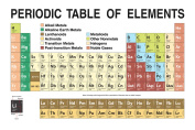 Periodic Table Updated With New 2016 Elements Educational Chart Poster 18x12