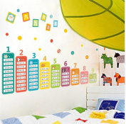 Cartoon Children 99 Multiplication Table Math Toy Wall Stickers For Kids Rooms Baby learn Educational School mural decals