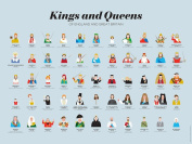 Supertogether Kings and Queens of Britain and England Print - History of the British Monarchy Fine Wall Art Poster