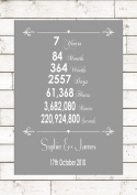 Anniversary Wool Seven 7 7th Years Year Wedding Personalised Art Word Gift A4 (21cm x 29.7cm) Unframed Print