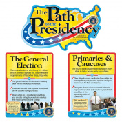 BB SET THE PATH TO THE PRESIDENCY