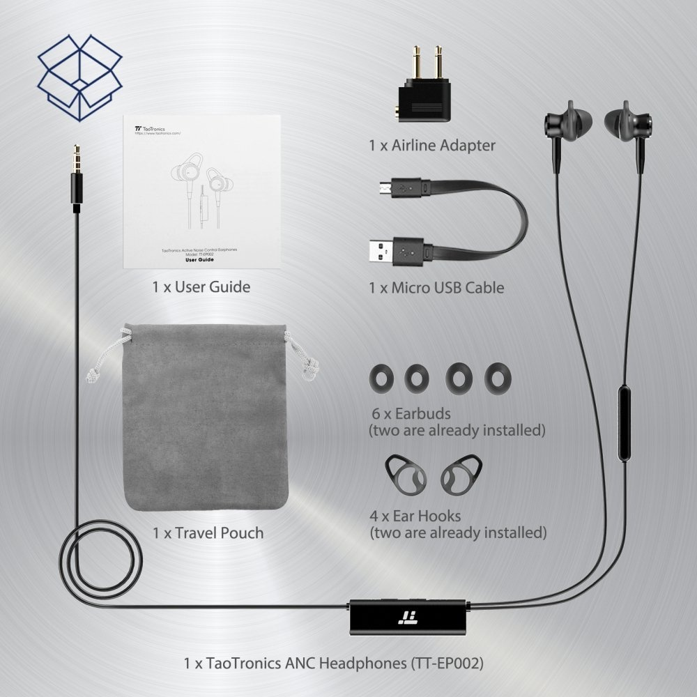 taotronics audio electronics buy online from fishpond com au rh fishpond com au LED Controller Wiring Diagram LED Dimming Wiring-Diagram