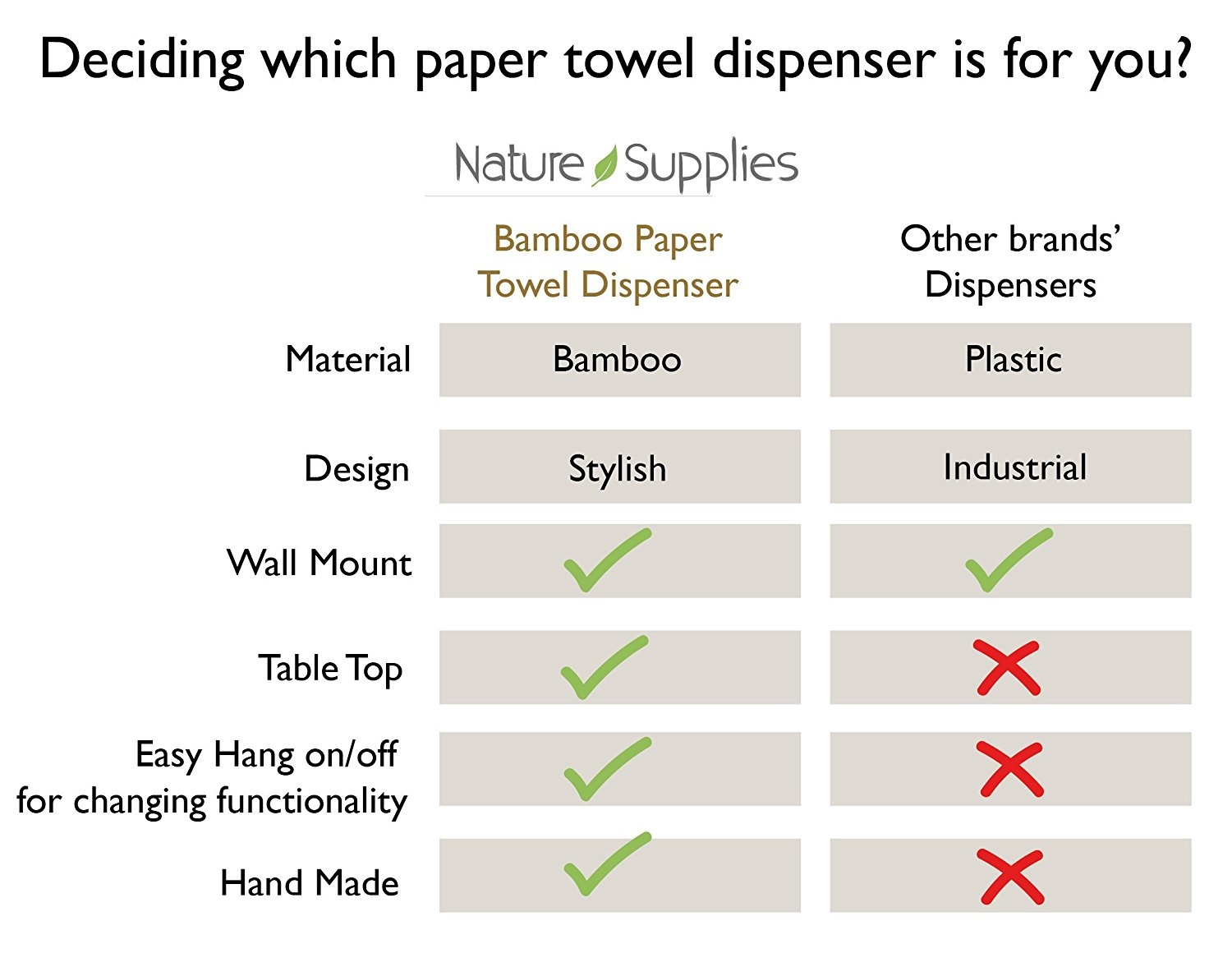 b4c715ec034 Home · Kitchen · Storage   Organisation · Countertop   Wall Organisation · Paper  Towel Holders. Share this product