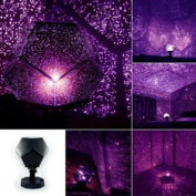 Sleep Soother Projection LED Night Light Lamp Celestial Star Cosmos Lighting, Relaxing Romantic Light Show for Baby Kids and Adults, Mood Light for Baby Nursery Bedroom Living Room