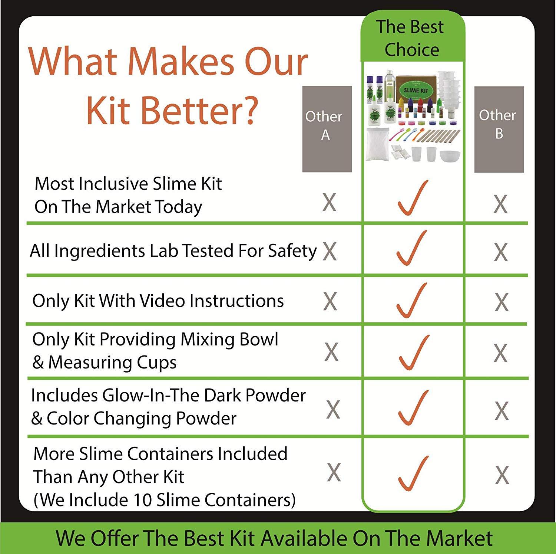 Ultimate DIY Slime Kit for Girls and Boys | Slime Kits | Slime Stuff |  Slime Making Kit | Slime Supplies Kit |Makes Cloud, Galaxy, Mermaid, Fruit